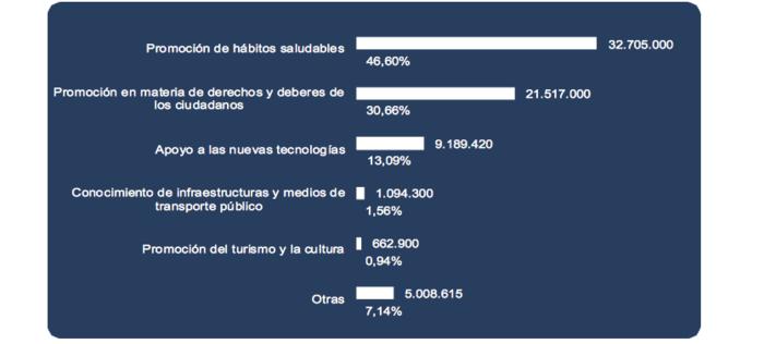 inversion_publicidad_internet