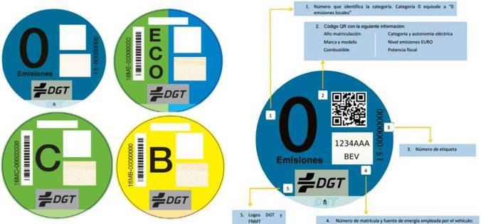 DGT explica la etiqueta