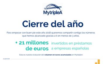 Foto de Cifras MytripleA 2017. Más de 21M€ en préstamos a