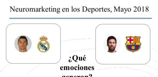 Messi y Cristiano Ronaldo producen 'Alegría' y otras reacciones emocionales, según el Neuromarketing