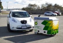 bp-renovables