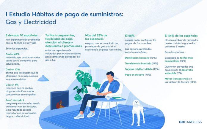 Foto de I Estudio Hábitos de pago de suministros Gas y