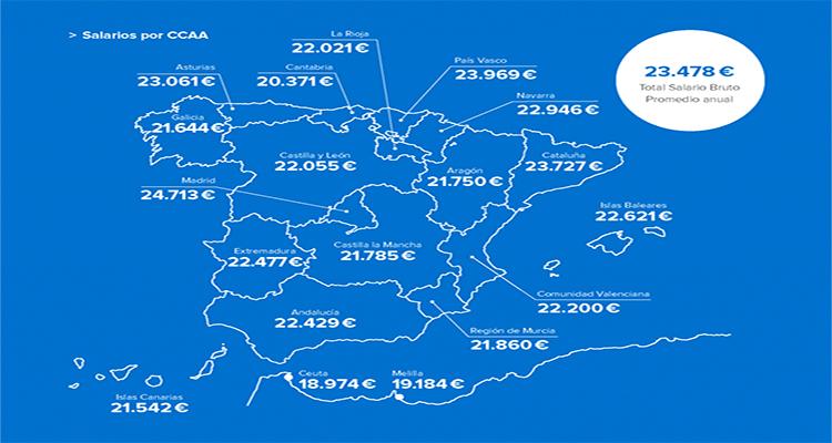 Mapa del Salario Bruto Promedio Anual 2018 Infojobs (Sueldo)