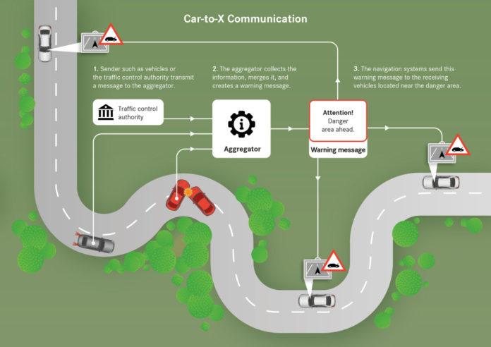 Funcionamiento de European Data Task Force BMW