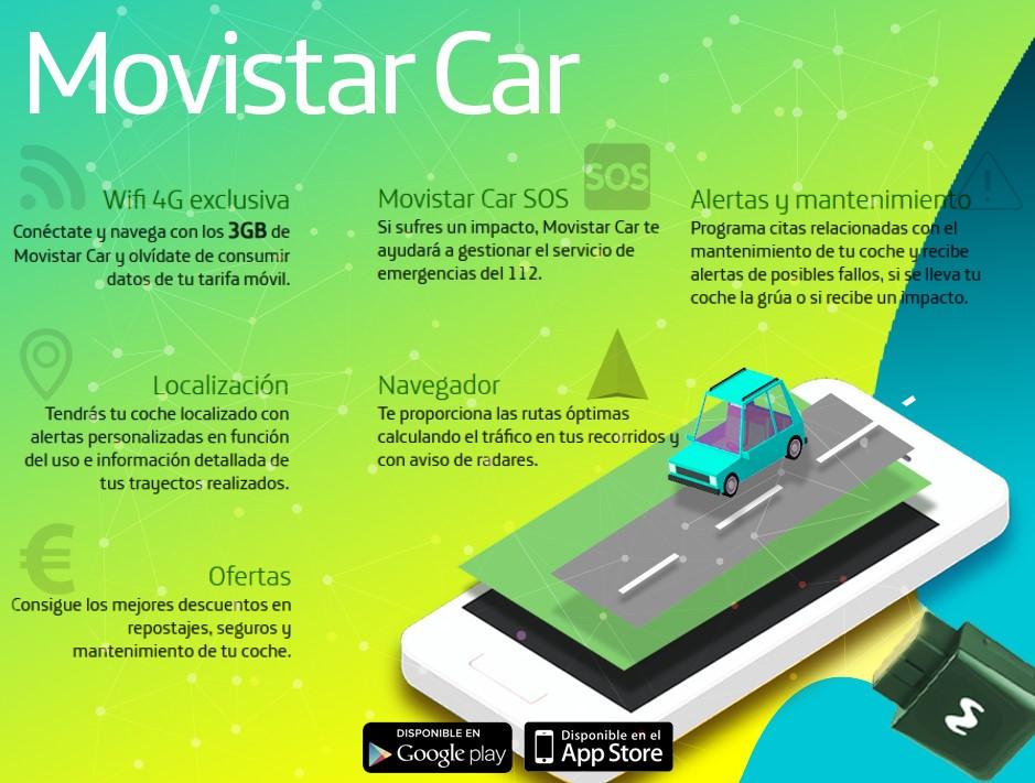 infografía Movistar