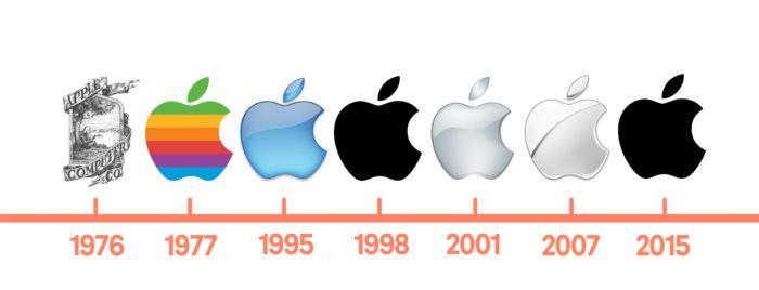 Logos de Apple, y su evolución
