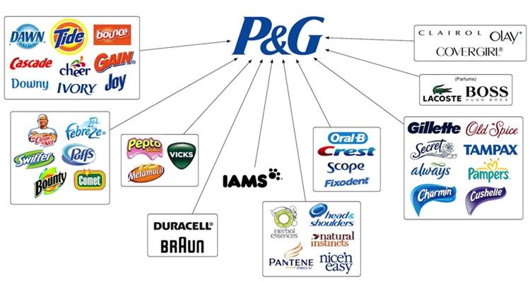 Países Dodot, Ariel, Vicks, Procter & Gamble