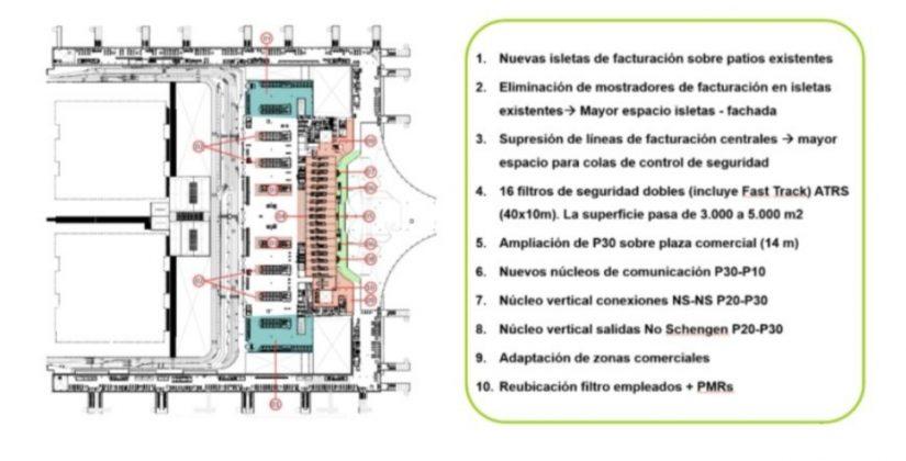Aena sí detalla su terminal satélite con la ampliación de El Prat