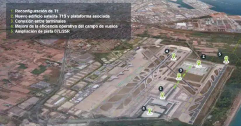 Aena evita señalar cómo será la ampliación de El Prat